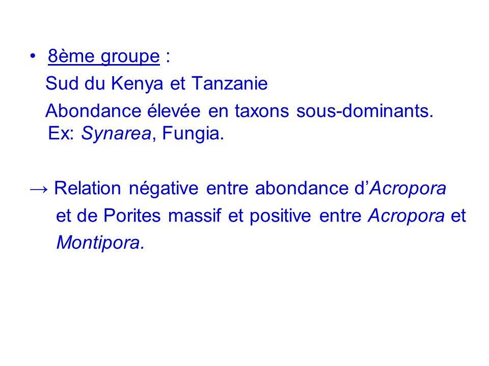 8ème groupe : Sud du Kenya et Tanzanie. Abondance élevée en taxons sous-dominants. Ex: Synarea, Fungia.