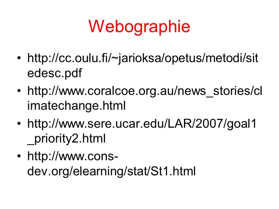 Webographie http://cc.oulu.fi/~jarioksa/opetus/metodi/sitedesc.pdf