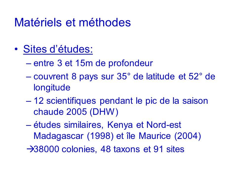 Matériels et méthodes Sites d'études: entre 3 et 15m de profondeur
