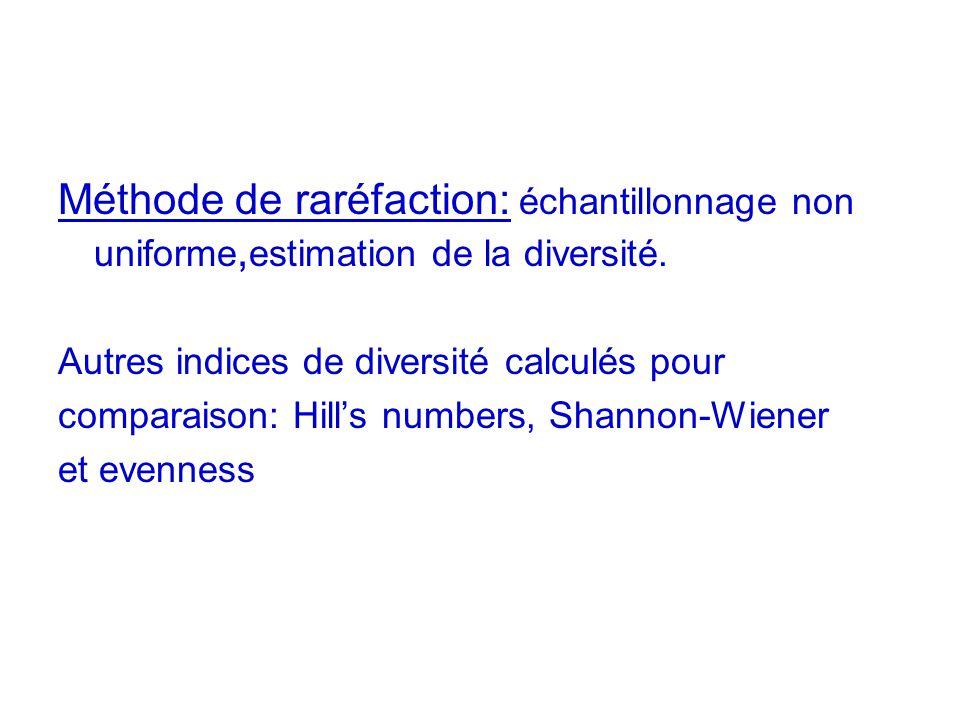 Méthode de raréfaction: échantillonnage non uniforme,estimation de la diversité.