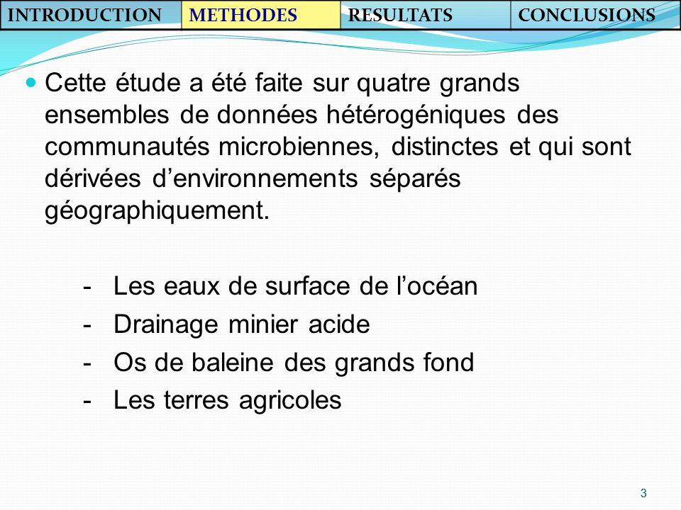 - Les eaux de surface de l'océan - Drainage minier acide