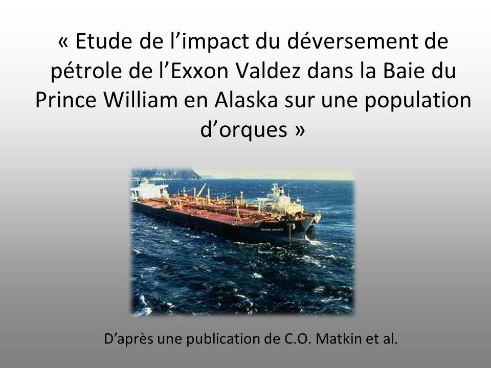 D'après une publication de C.O. Matkin et al.
