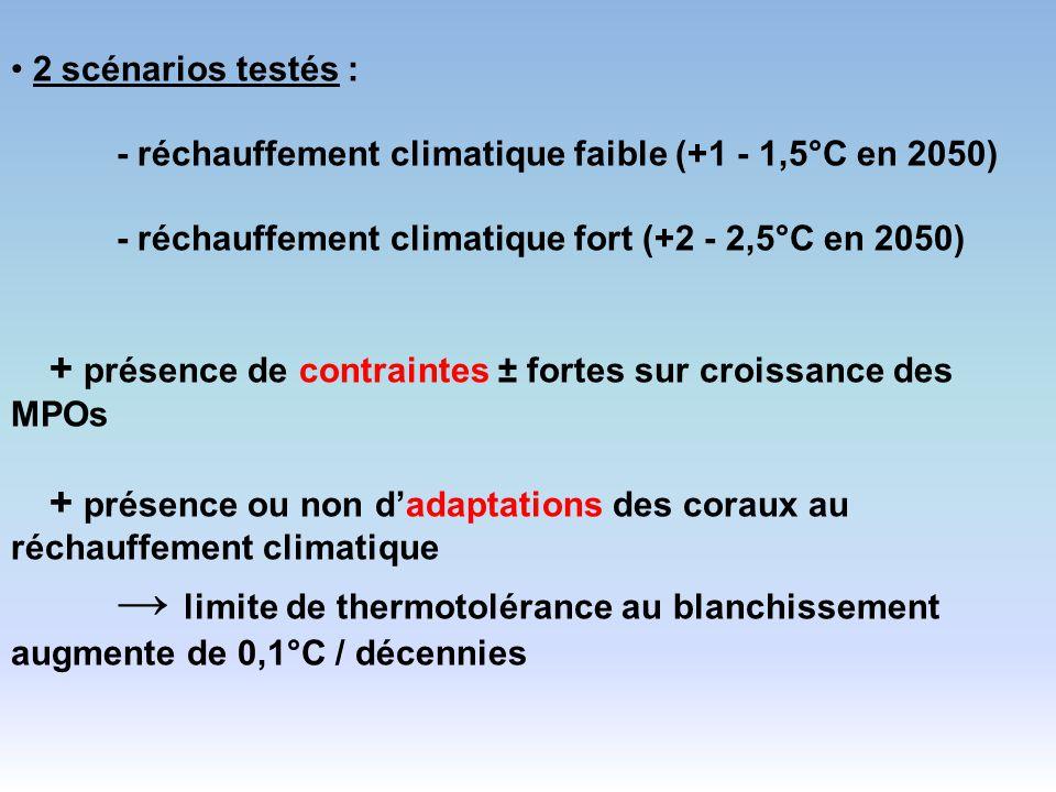 2 scénarios testés : - réchauffement climatique faible (+1 - 1,5°C en 2050) - réchauffement climatique fort (+2 - 2,5°C en 2050)