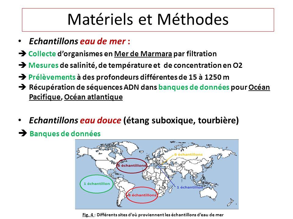 Matériels et Méthodes Echantillons eau de mer :