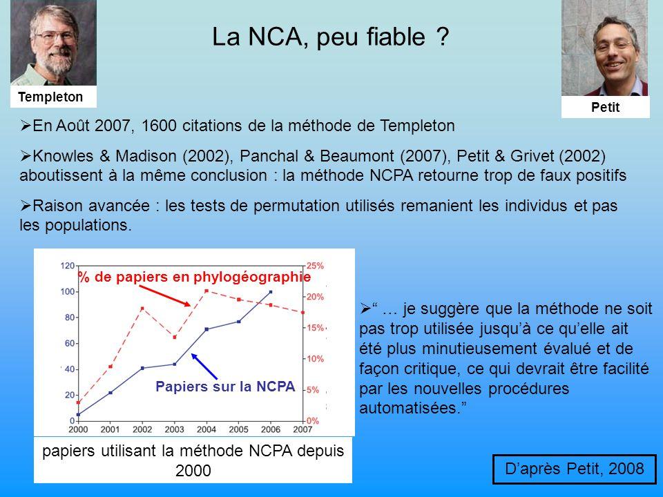 papiers utilisant la méthode NCPA depuis 2000