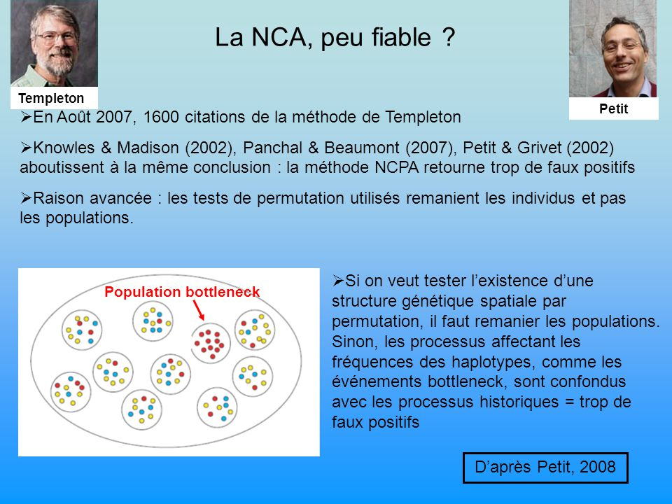 La NCA, peu fiable Templeton. Petit. En Août 2007, 1600 citations de la méthode de Templeton.