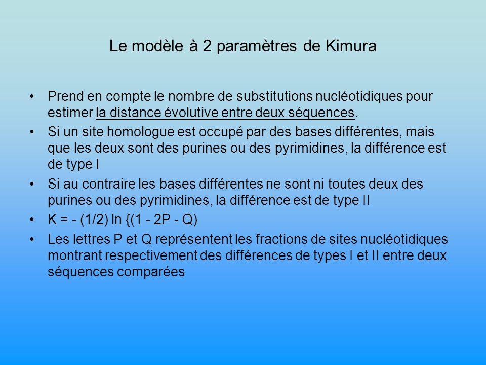 Le modèle à 2 paramètres de Kimura
