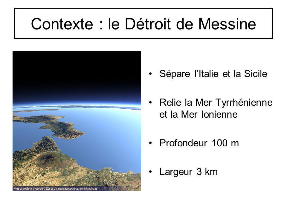 Contexte : le Détroit de Messine