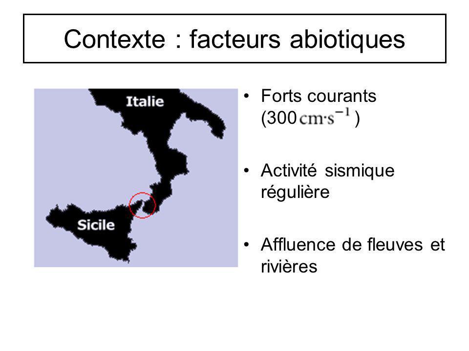 Contexte : facteurs abiotiques