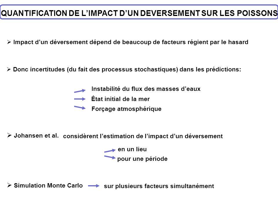 QUANTIFICATION DE L'IMPACT D'UN DEVERSEMENT SUR LES POISSONS