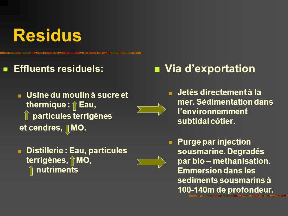 Residus Via d'exportation Effluents residuels: