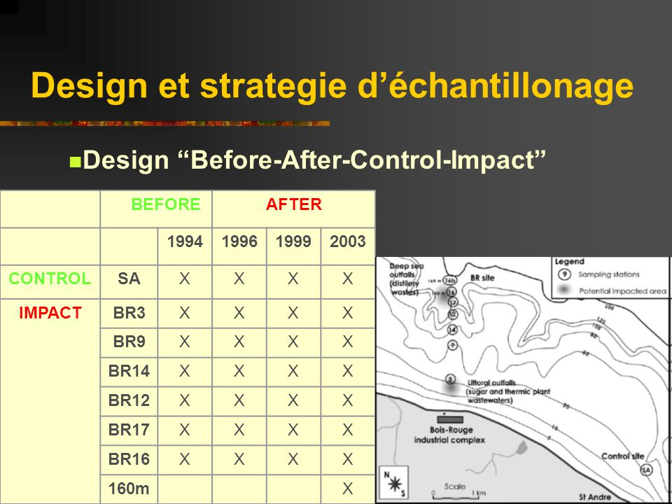 Design et strategie d'échantillonage