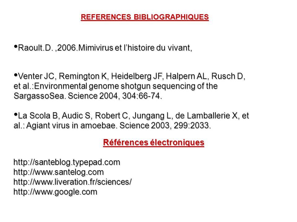 REFERENCES BIBLIOGRAPHIQUES Références électroniques