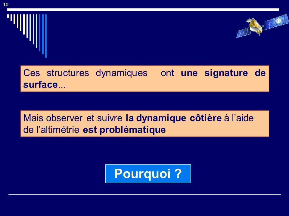 Pourquoi Ces structures dynamiques ont une signature de surface...