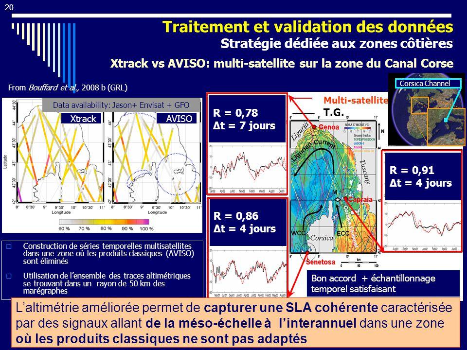 From Bouffard et al., 2008 b (GRL)