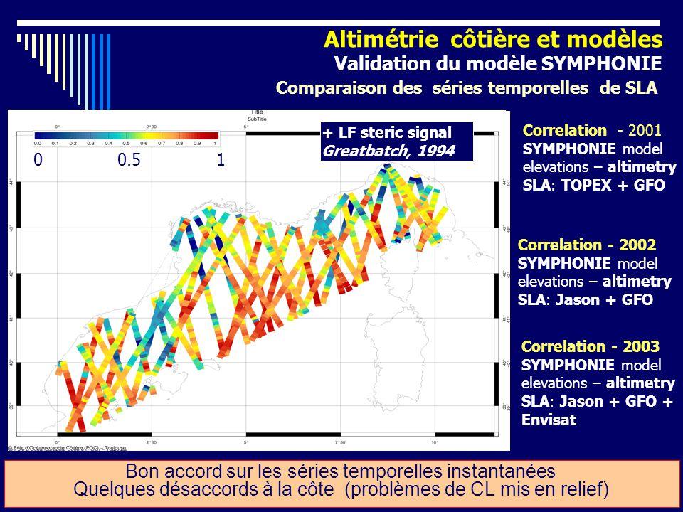 Altimétrie côtière et modèles