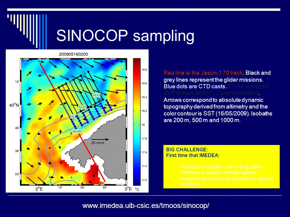 SINOCOP sampling www.imedea.uib-csic.es/tmoos/sinocop/
