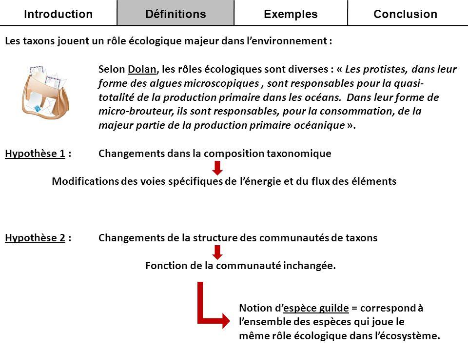 Introduction Définitions. Exemples. Conclusion. Les taxons jouent un rôle écologique majeur dans l'environnement :