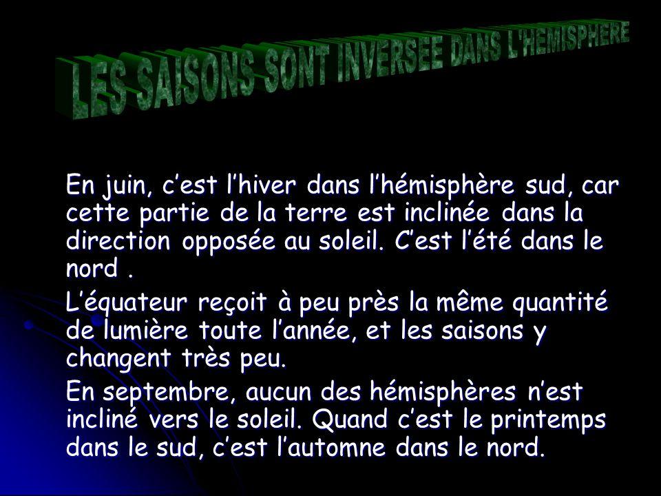 LES SAISONS SONT INVERSEE DANS L HEMISPHERE