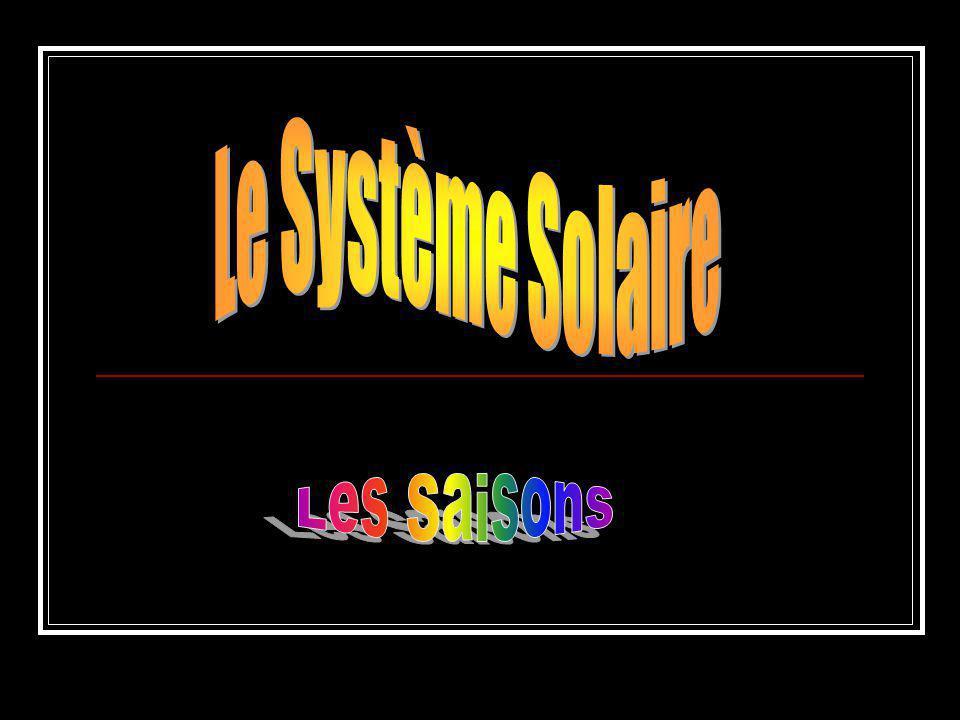 Le Système Solaire Les Saisons