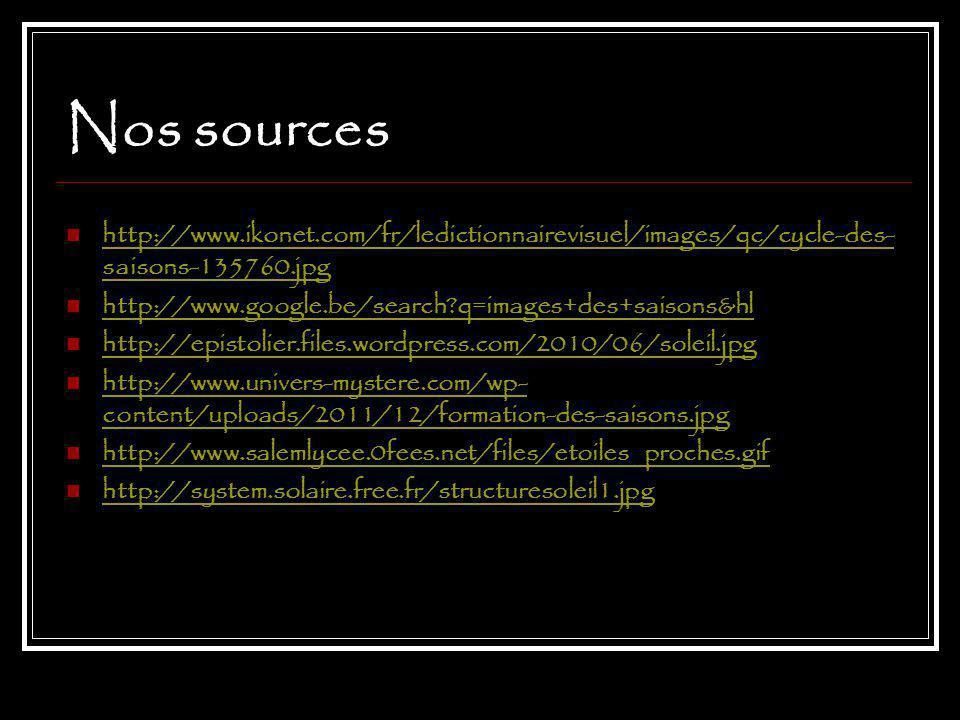 Nos sources http://www.ikonet.com/fr/ledictionnairevisuel/images/qc/cycle-des-saisons-135760.jpg.
