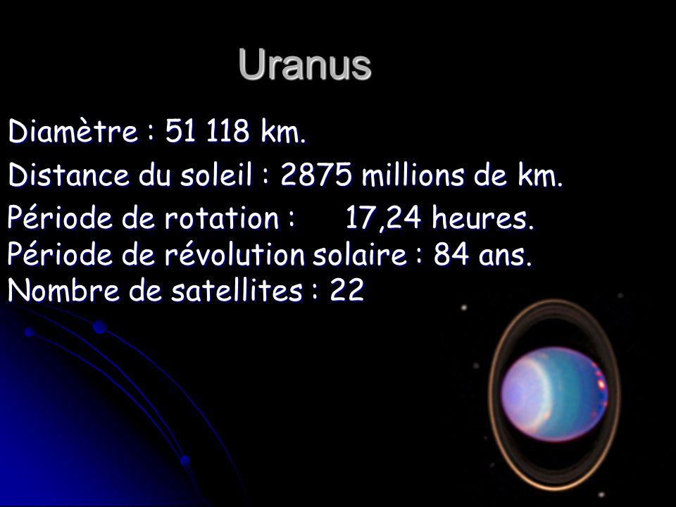 Uranus Diamètre : 51 118 km. Distance du soleil : 2875 millions de km.