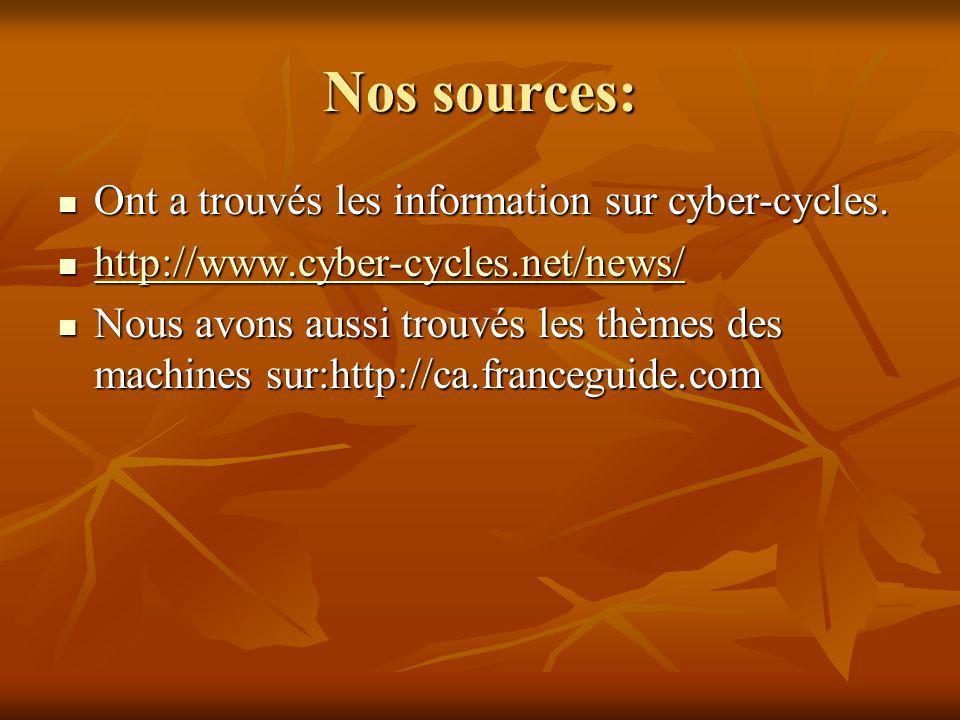 Nos sources: Ont a trouvés les information sur cyber-cycles.