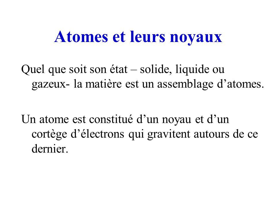 Atomes et leurs noyaux Quel que soit son état – solide, liquide ou gazeux- la matière est un assemblage d'atomes.