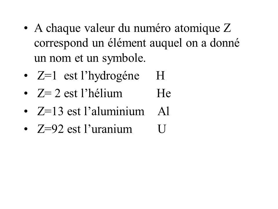 A chaque valeur du numéro atomique Z correspond un élément auquel on a donné un nom et un symbole.