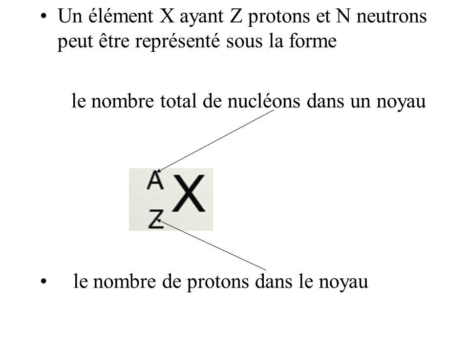 Un élément X ayant Z protons et N neutrons peut être représenté sous la forme