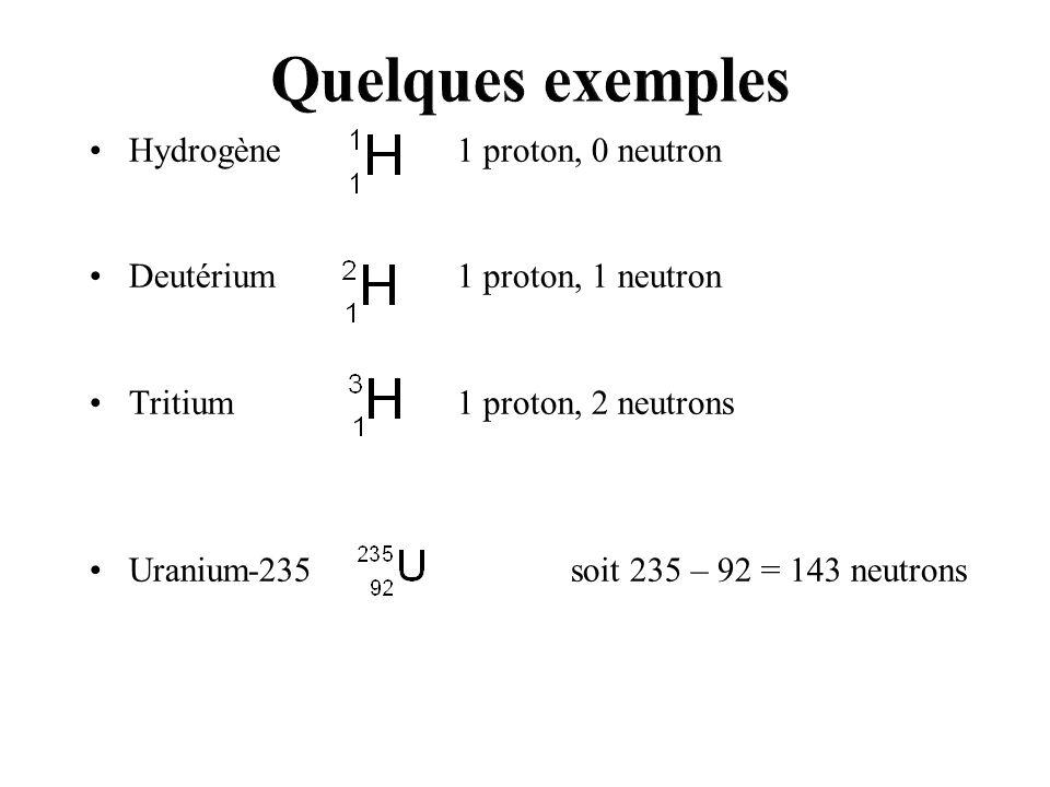 Quelques exemples Hydrogène 1 proton, 0 neutron