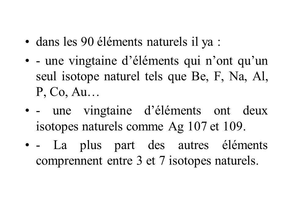 dans les 90 éléments naturels il ya :