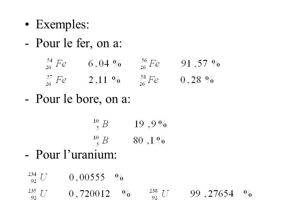 Exemples: Pour le fer, on a: Pour le bore, on a: Pour l'uranium: