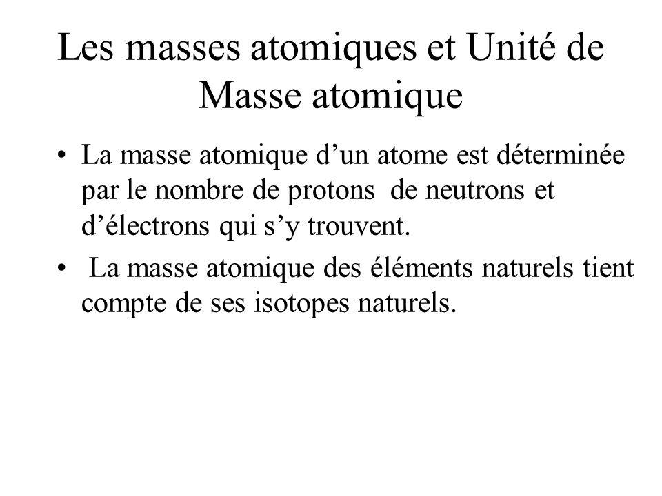 Les masses atomiques et Unité de Masse atomique
