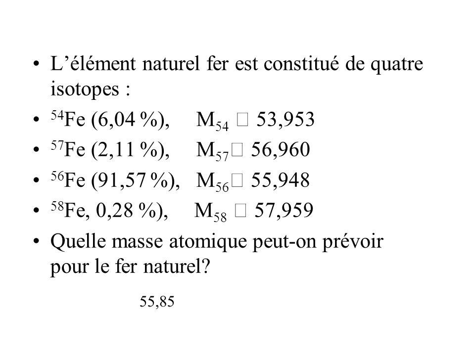 L'élément naturel fer est constitué de quatre isotopes :