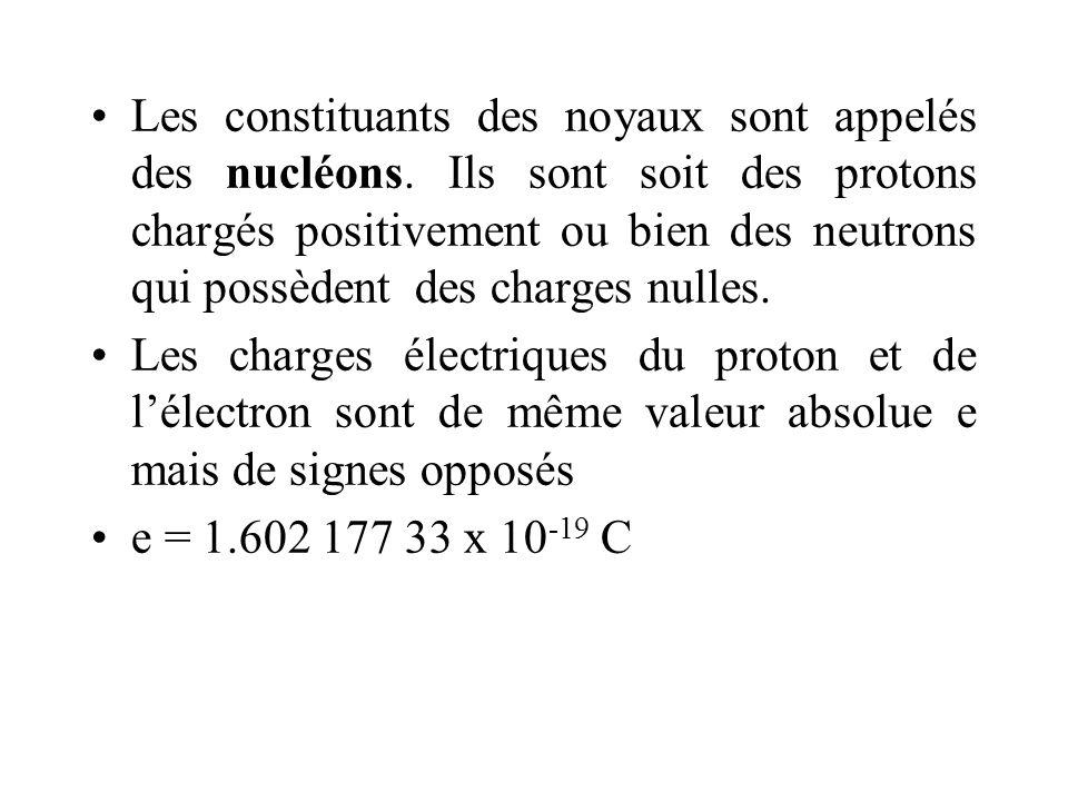 Les constituants des noyaux sont appelés des nucléons