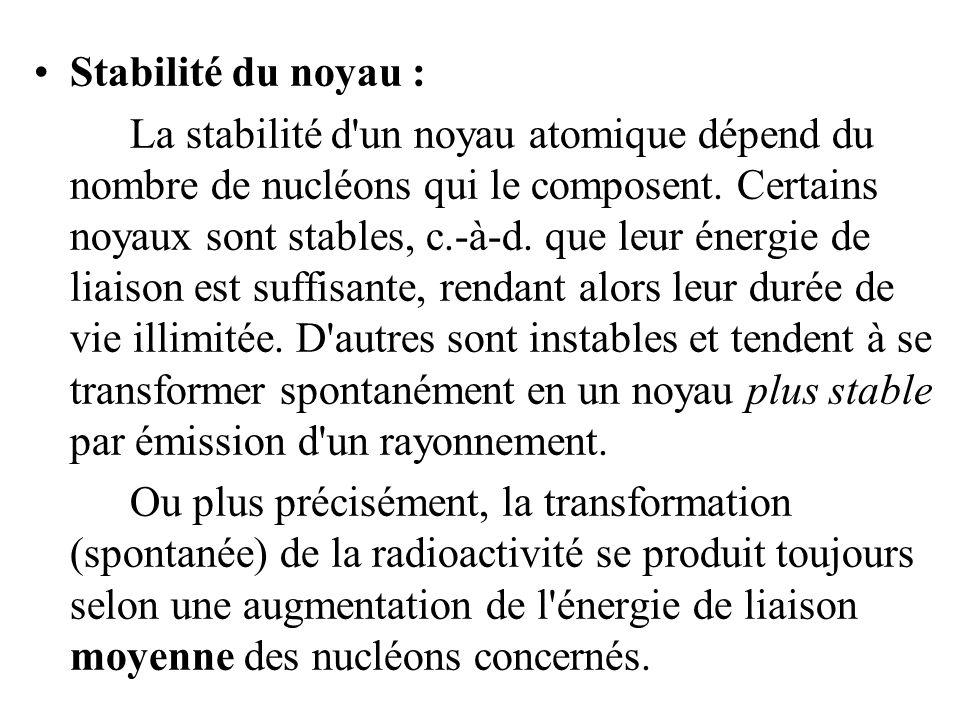 Stabilité du noyau :