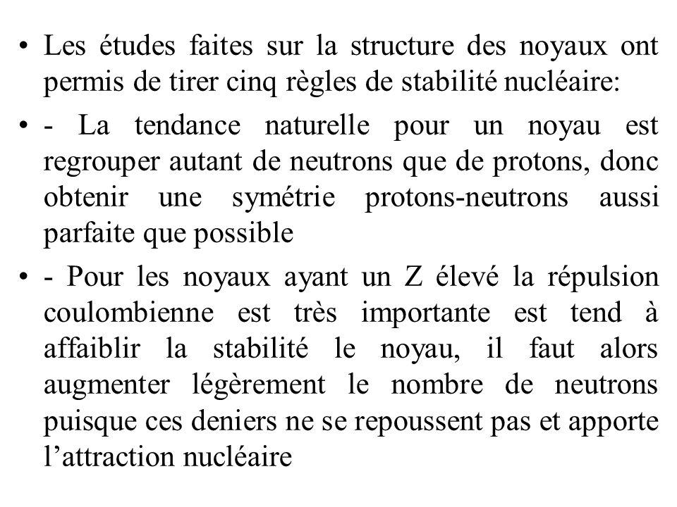 Les études faites sur la structure des noyaux ont permis de tirer cinq règles de stabilité nucléaire: