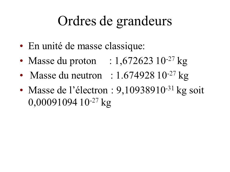 Ordres de grandeurs En unité de masse classique:
