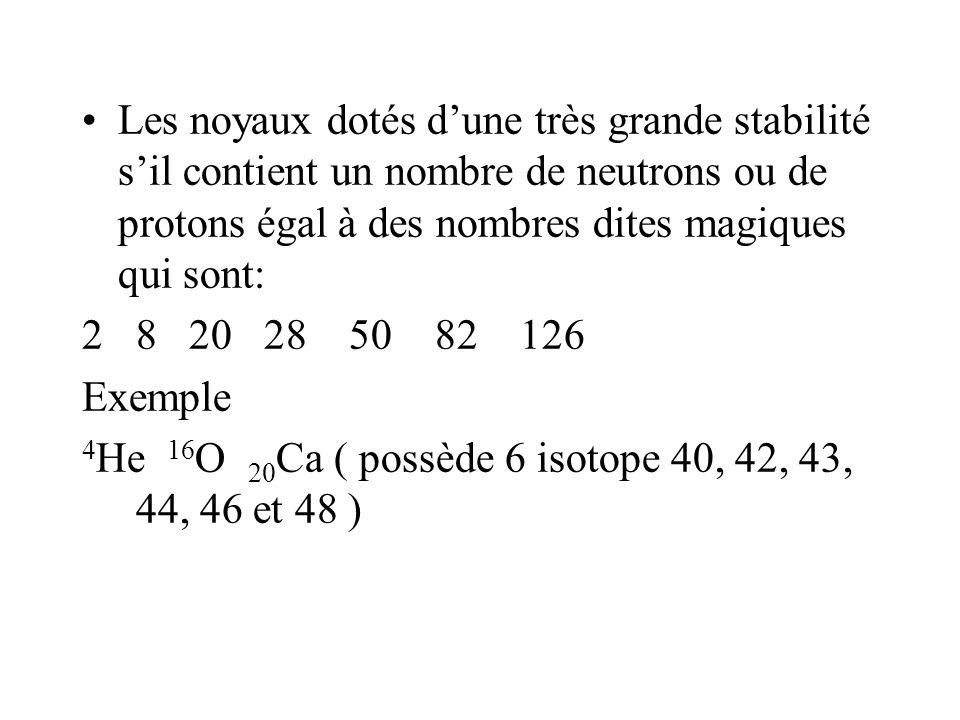 Les noyaux dotés d'une très grande stabilité s'il contient un nombre de neutrons ou de protons égal à des nombres dites magiques qui sont:
