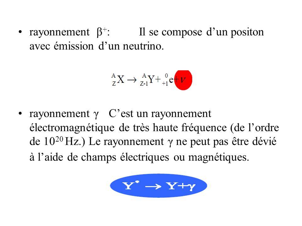 rayonnement β+: Il se compose d'un positon avec émission d'un neutrino.