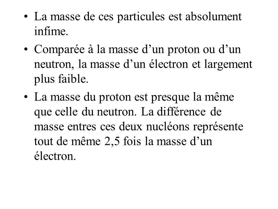 La masse de ces particules est absolument infime.