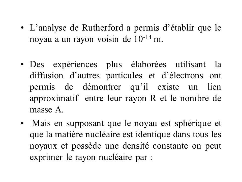 L'analyse de Rutherford a permis d'établir que le noyau a un rayon voisin de 10-14 m.