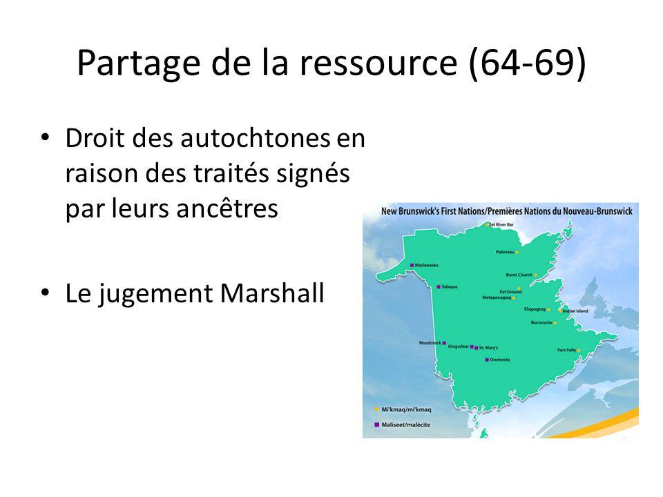 Partage de la ressource (64-69)
