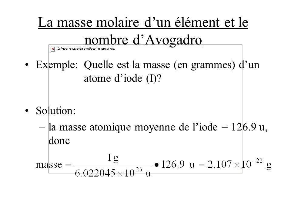 La masse molaire d'un élément et le nombre d'Avogadro