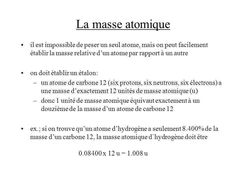 La masse atomique il est impossible de peser un seul atome, mais on peut facilement établir la masse relative d'un atome par rapport à un autre.