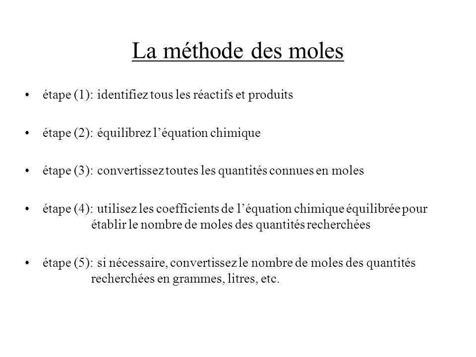 La méthode des moles étape (1): identifiez tous les réactifs et produits. étape (2): équilibrez l'équation chimique.
