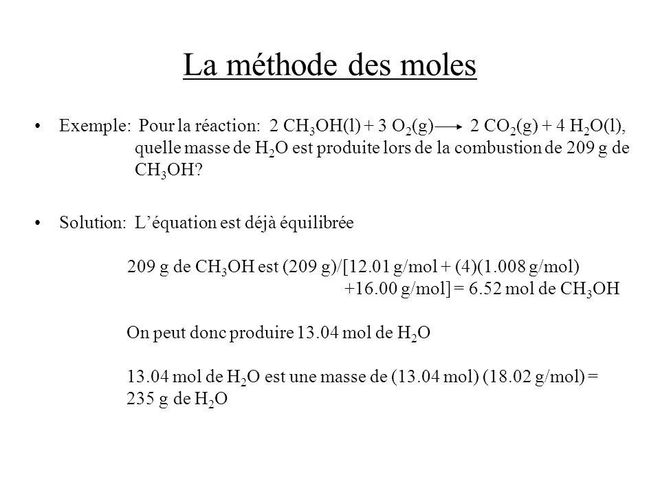 La méthode des moles