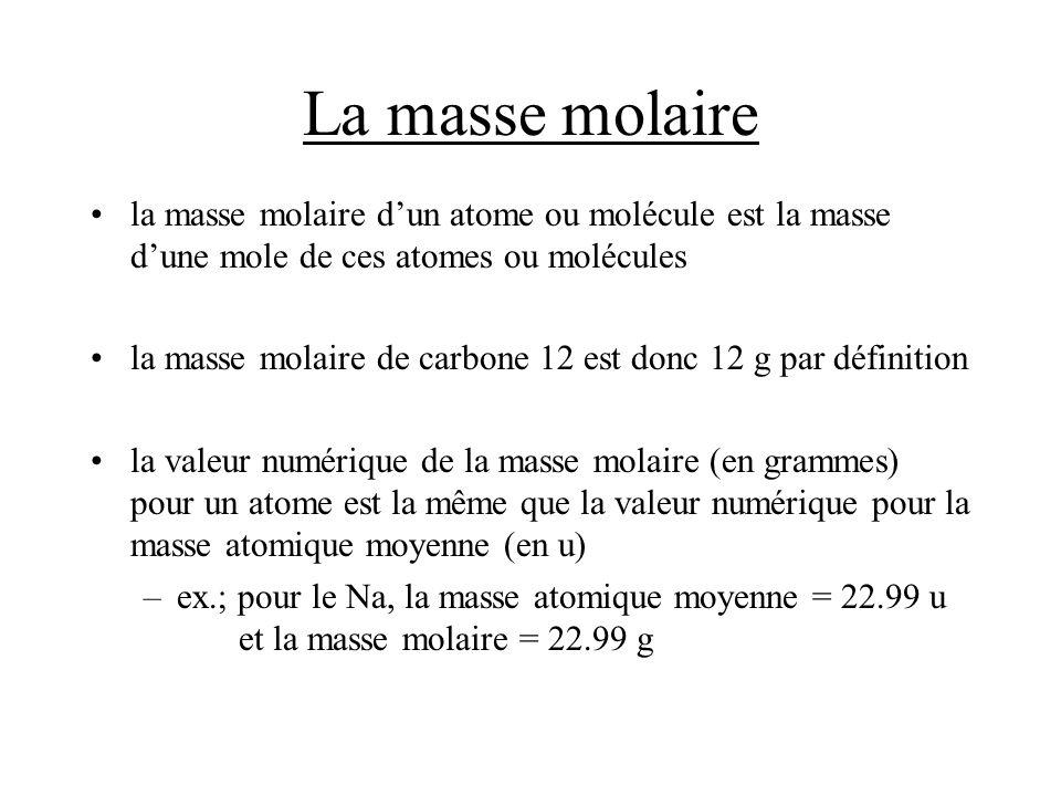 La masse molaire la masse molaire d'un atome ou molécule est la masse d'une mole de ces atomes ou molécules.