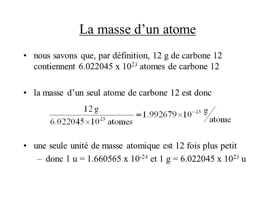 La masse d'un atome nous savons que, par définition, 12 g de carbone 12 contiennent 6.022045 x 1023 atomes de carbone 12.